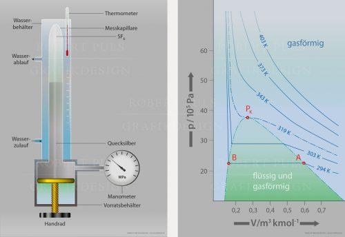 Technische Illustration Education Graphics
